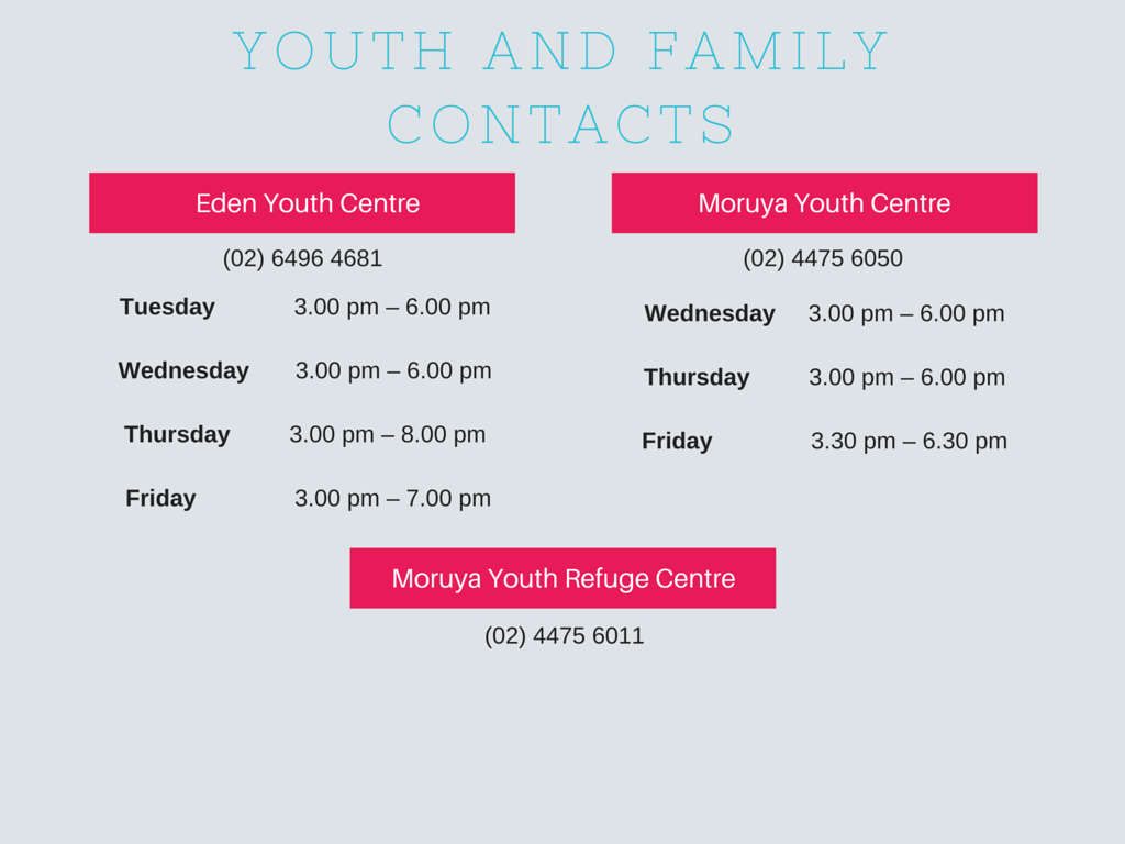 Youth and Family local contacts